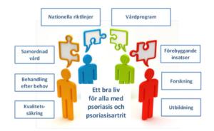 Psoriasisforbundets Vårdpolitiska program