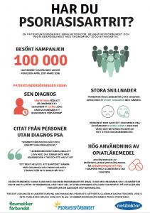Infographic PSA-kampanjen